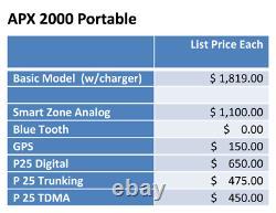 Motorola APX2000 UHF R1 380-470 MHz, New APX / Alt. To APX4000